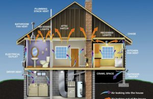 Home Energy Efficiency Grants